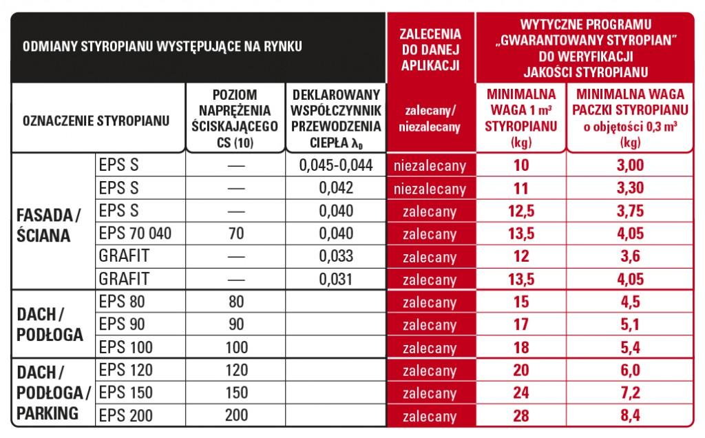 Tabela_w_zakresie_narzedzi_A5